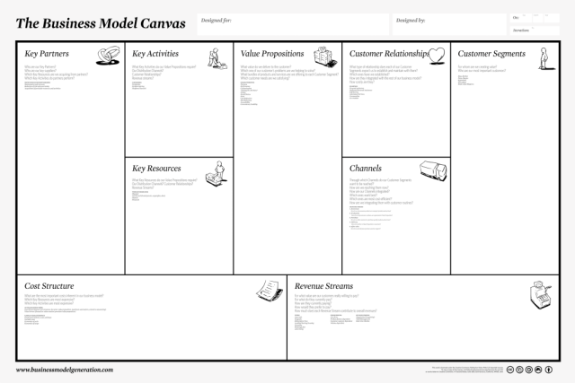 moodle business_model_canvas new