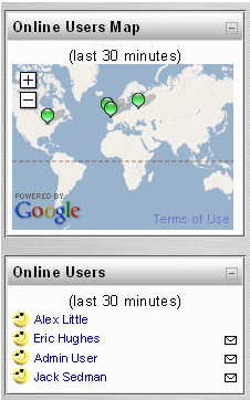 online users map
