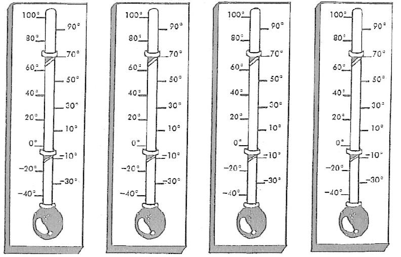 Thermometer Coloring Pages
