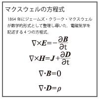 マクスウェルの方程式