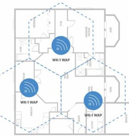 Multipli access point con un controller di rete permettono una perfetta copertura WiFi e l'otenimento di un sistema efficiente diminuendo l'inquinamento elettromagnetico