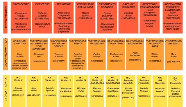 organigramma CE.1