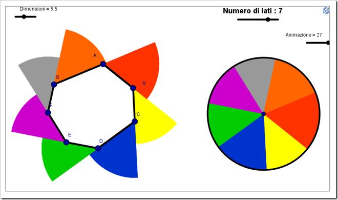 Animazione somma angoli esterni dei poligoni