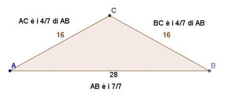 Mi aiutate a risolvere questo problema di geometria?