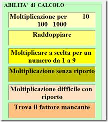 Esercizi di matematica e italiano per la primaria