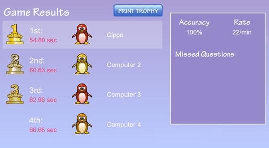 Pinguini salterini