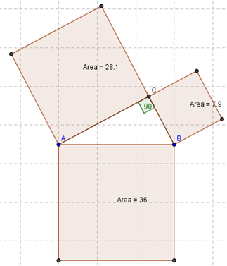 Come costruire un triangolo rettangolo con GeoGebra