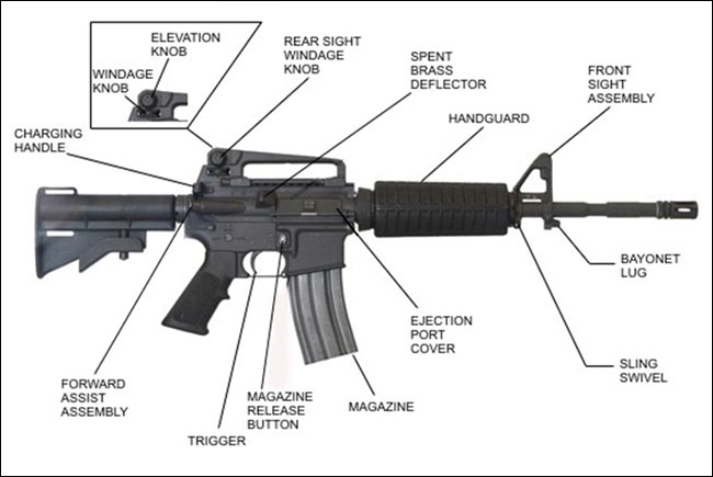 M4A1 Right Side