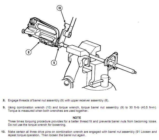 this shows how some may choose to place the barrel directly into the vise   this image is taken directly from the technical manual