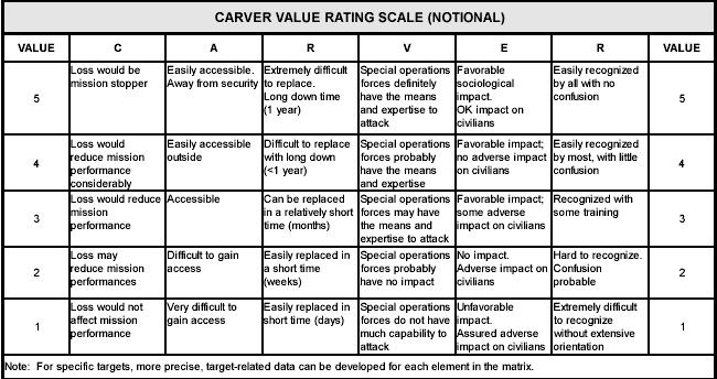 carver1Scale