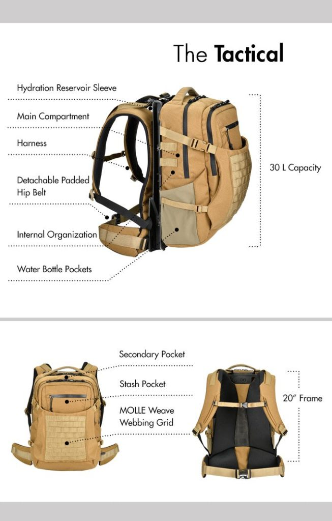 Free-Floating Rucksack May Ease the Pounding on Operator's Joints