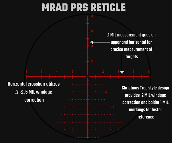 TRACT Optics Expands TORIC 30mm 4-20x50 line with New MRAD PRS Reticle