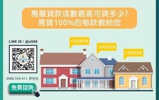 房屋貸款成數最高可貸多少?