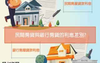 民間房貸與銀行房貸利率