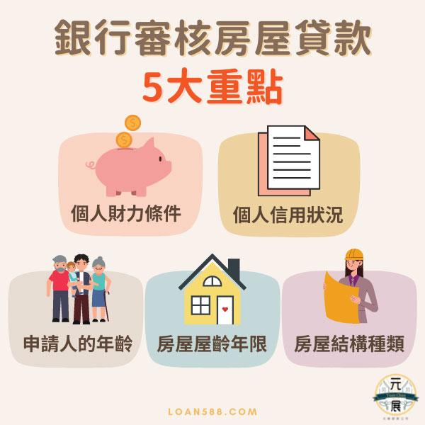 銀行審核房屋貸款五大重點