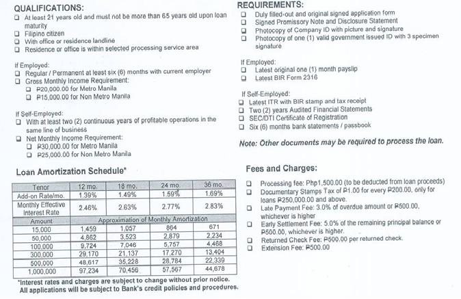 bpi personal loan amortization table www