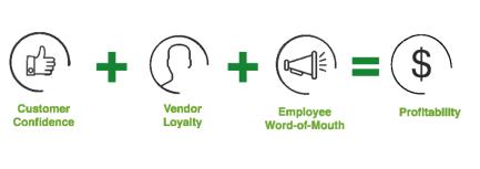 vendor-invoice-factoring