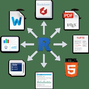 R Markdown with WordPress – Loan Robinson