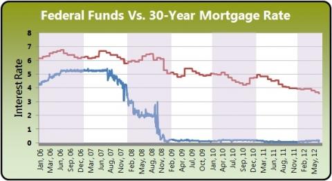 Cash loans co memphis tn picture 6