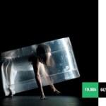 Alicia se aburre y está sábado viene al Teatre Arniches con la compañía ONÍRICA MECÁNICA