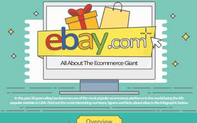 Did you think you knew eBay? Think again…