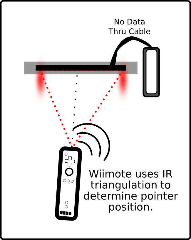 wiimote.png