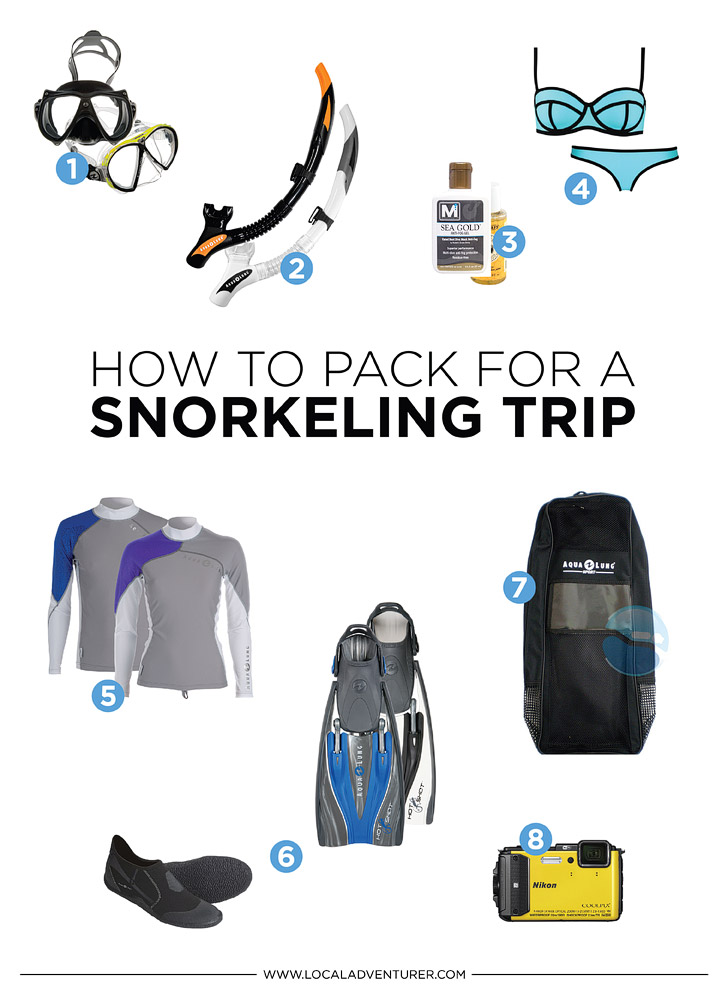 How to Pack for a Snorkeling Trip + Tips on Picking Your Gear // localadventurer.com