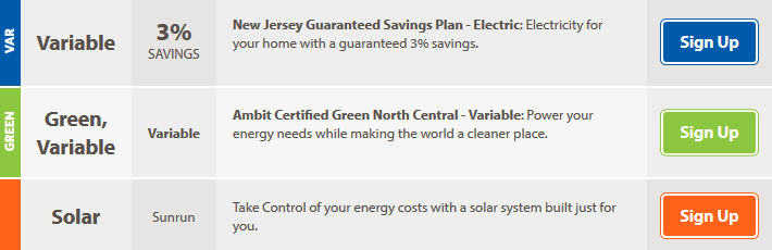Ambit Energy New Jersey Rates