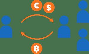 buy bitcoin from localbitcoins.com