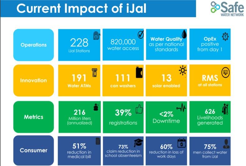 Safe Water NGO initiatives impact.jpg