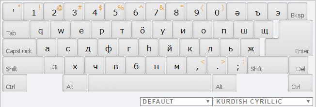 Kurdish Cyrillic Online Keyboard