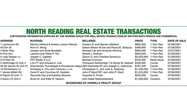 North Reading Real Estate Transactions published August 19, 2021
