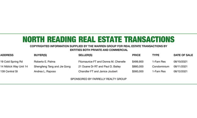North Reading Real Estate Transactions published September 2, 2021