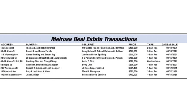 Melrose Real Estate Transactions published October 8, 2021