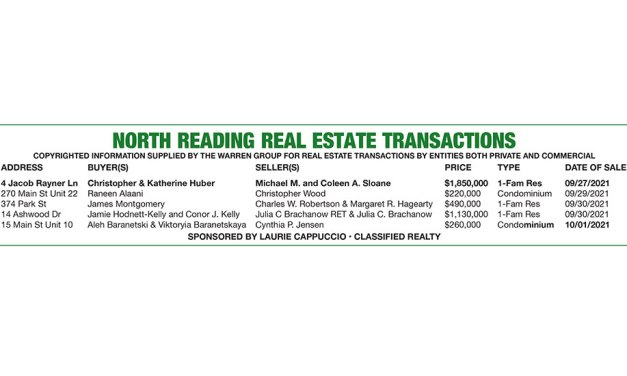 North Reading Real Estate Transactions published October 21, 2021