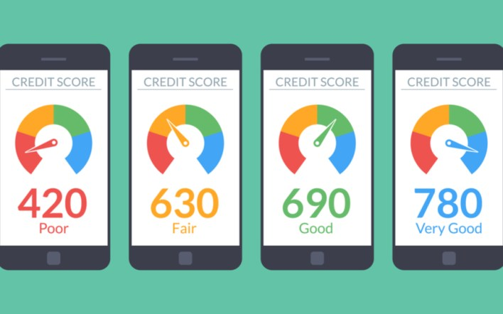 What-the-different-credit-scores-mean