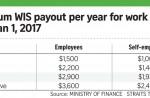 Budget 2016 - 6