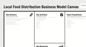 business model generation budgeting tools local orbit