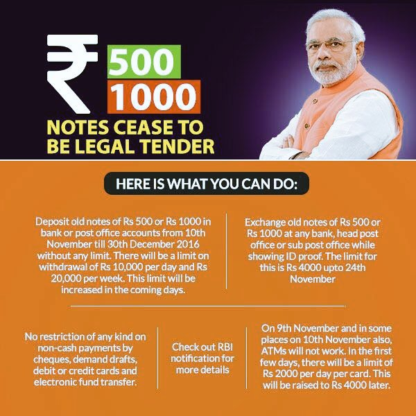 Image result for 500 and 1000 notes