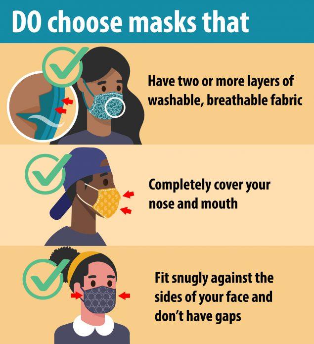 do choose masks medium