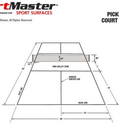 pickleball court diagram dimensions [ 1114 x 791 Pixel ]