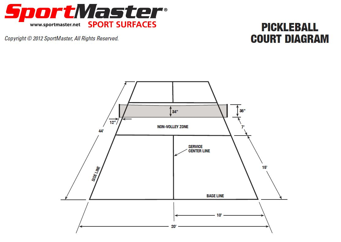 hight resolution of pickleball court diagram dimensions
