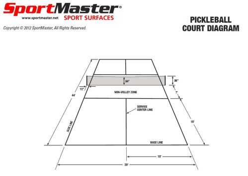 small resolution of pickleball court diagram dimensions