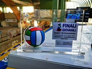 Final Four Under 18 F : Le lontre mancano il terzo posto