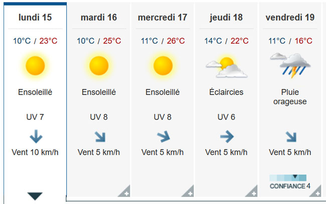 meteo lac d'Annecy
