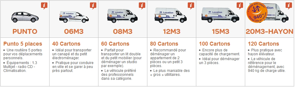 location utilitaire low cost