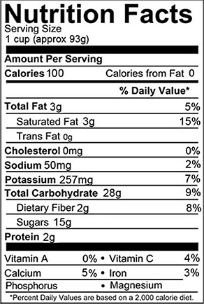 nutrition-facts-coconut-meat