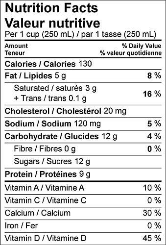 nutritional-evaporated-milk