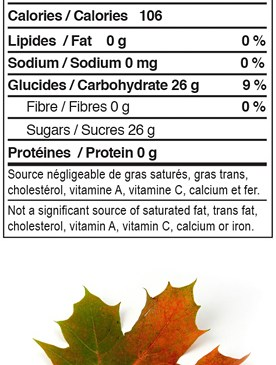 syrups-nutri-table