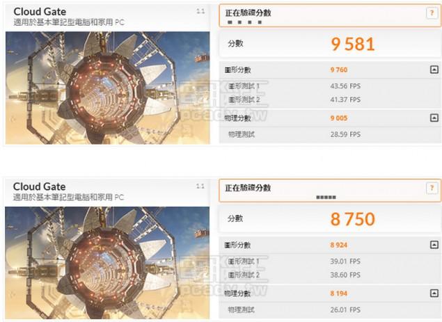 Intel-Core-i7-6700K_3DMark-Cloud-Gate-635x463